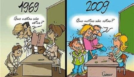 Avaliação da qualidade de ensino