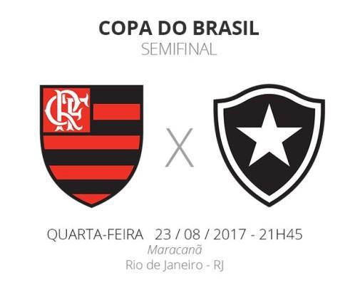 Copa do Brasil: tudo o que você precisa saber sobre Flamengo x Botafogo