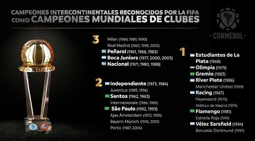 A Fifa reconheceu os títulos mundiais de Flamengo, Grêmio, Santos e São Paulo