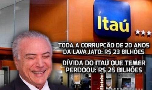 Governo Temer livra Banco Itaú de pagar R$ 25 bilhões em impostos