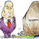 Desemprego entre jovens brasileiros atinge índices considerados mais elevados do mundo/ Por Sérgio Jones*