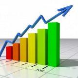 Governo estima alta do PIB de 0,5% para 1,1%