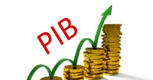 PIB do Brasil cresce 0,6% no 3º trimestre.