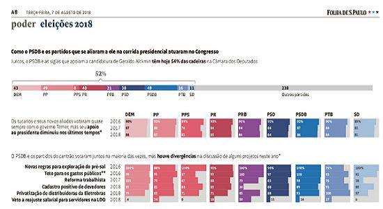 O jacaré do Brizola e a conta da Folha: Alckmin + Centrão = Temer
