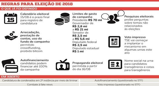Eleições 2018: O que pode e não pode para os 23 mil candidatos no Brasil