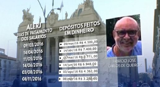 """Fabrício era o """"caixa"""" da extorsão a funcionários de Bolsonaro"""