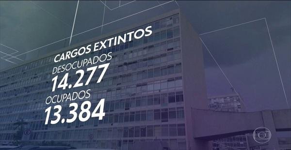 Bolsonaro extingue mais de 27 mil cargos efetivos e acaba com programa de agentes de saúde do SUS