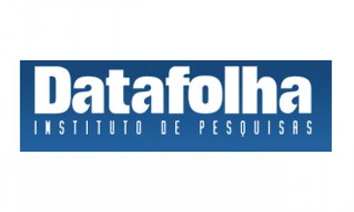 Datafolha aponta que 56% dos eleitores de Bolsonaro aprovam atuação do presidente contra coronavírus